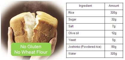 La Gopan de Sanyo: une machine à pain sans blé et sans gluten